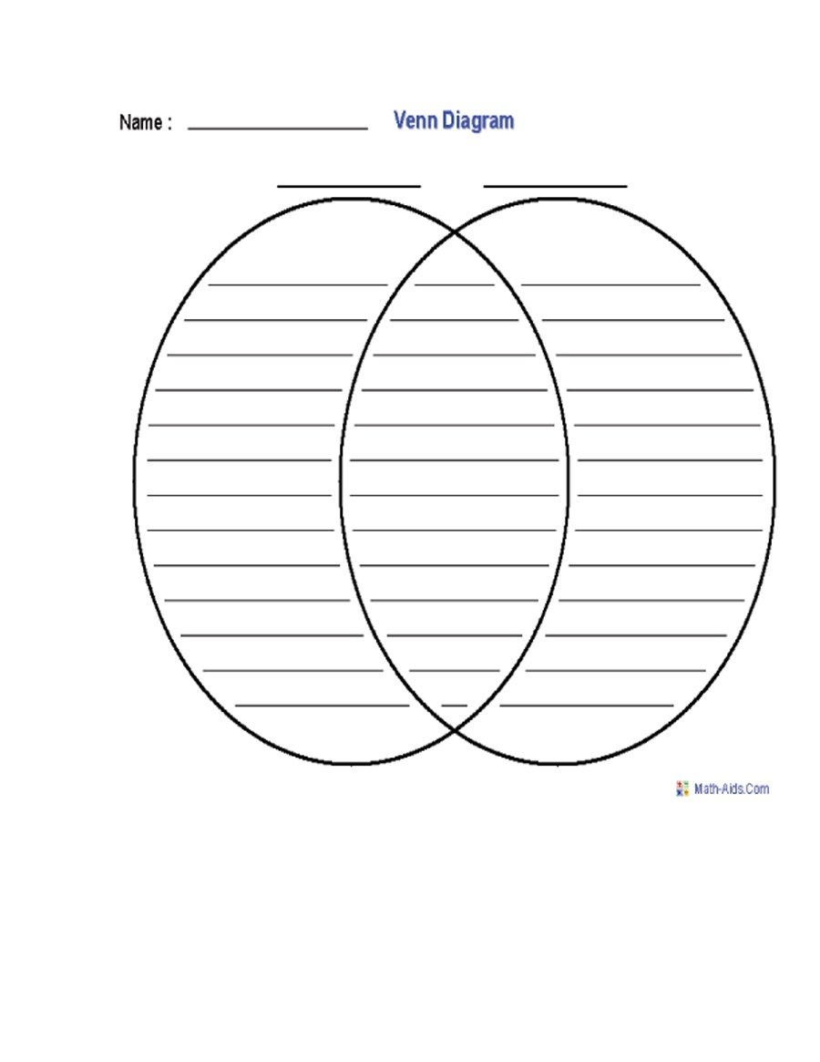 40+ Free Venn Diagram Templates (Word, Pdf) ᐅ Template Lab - Free Printable Venn Diagram
