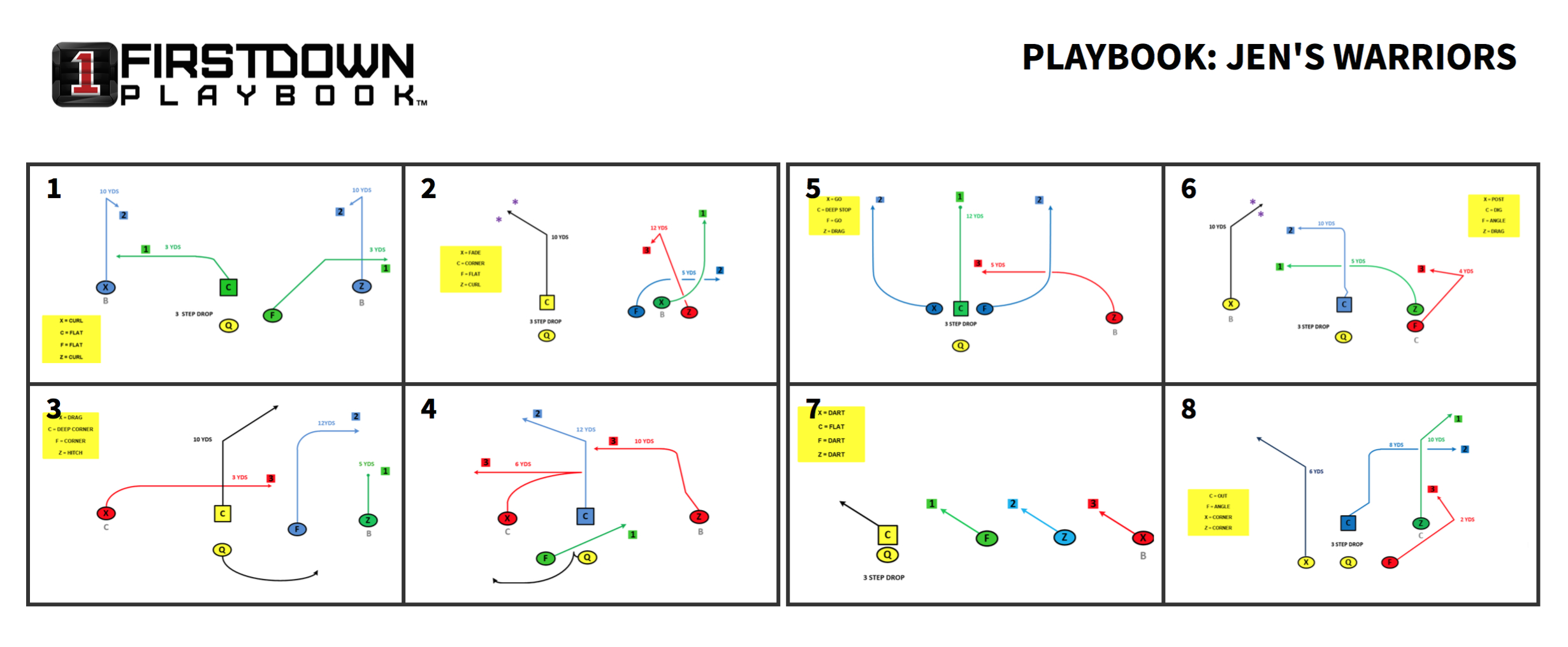 4V4, 5V5, 6V6 And 7V7 Flag Football Wristband Sheets For Your Team - Free Printable Football Play Sheets