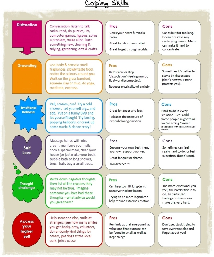 7 Best Coping Skills Worksheets From Around The Web - Unstress Yourself - Free Printable Coping Skills Worksheets For Adults