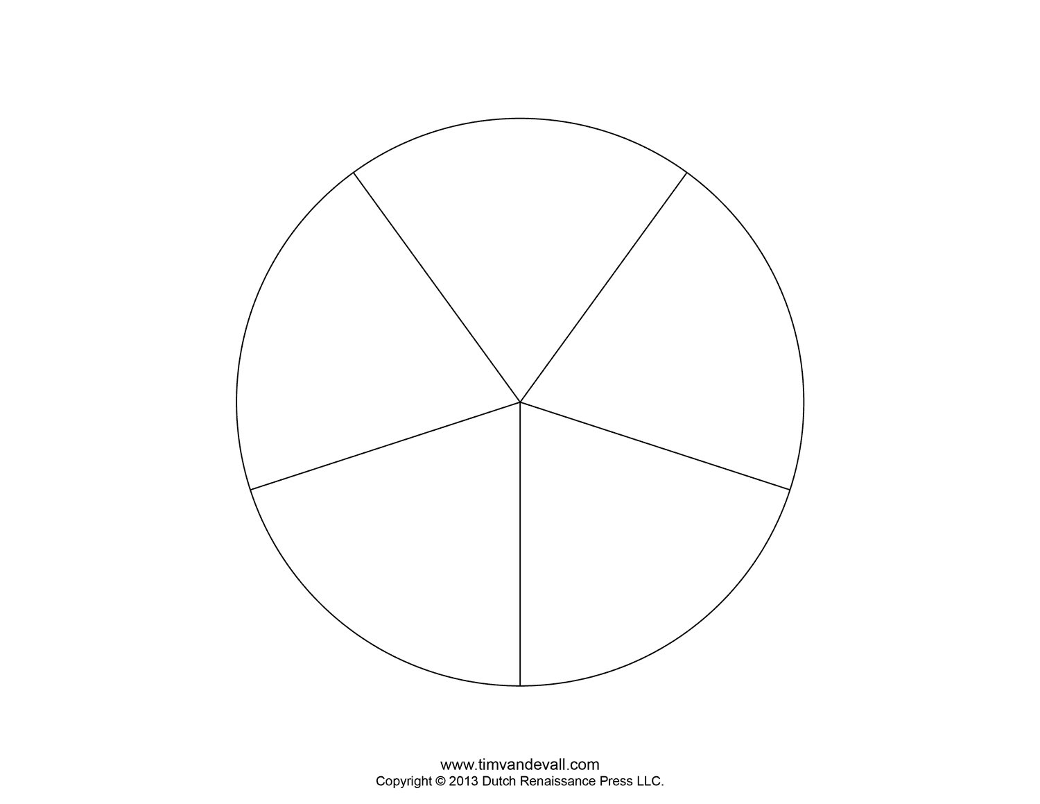 Blank Pie Chart Templates | Make A Pie Chart - Free Printable Pie Chart