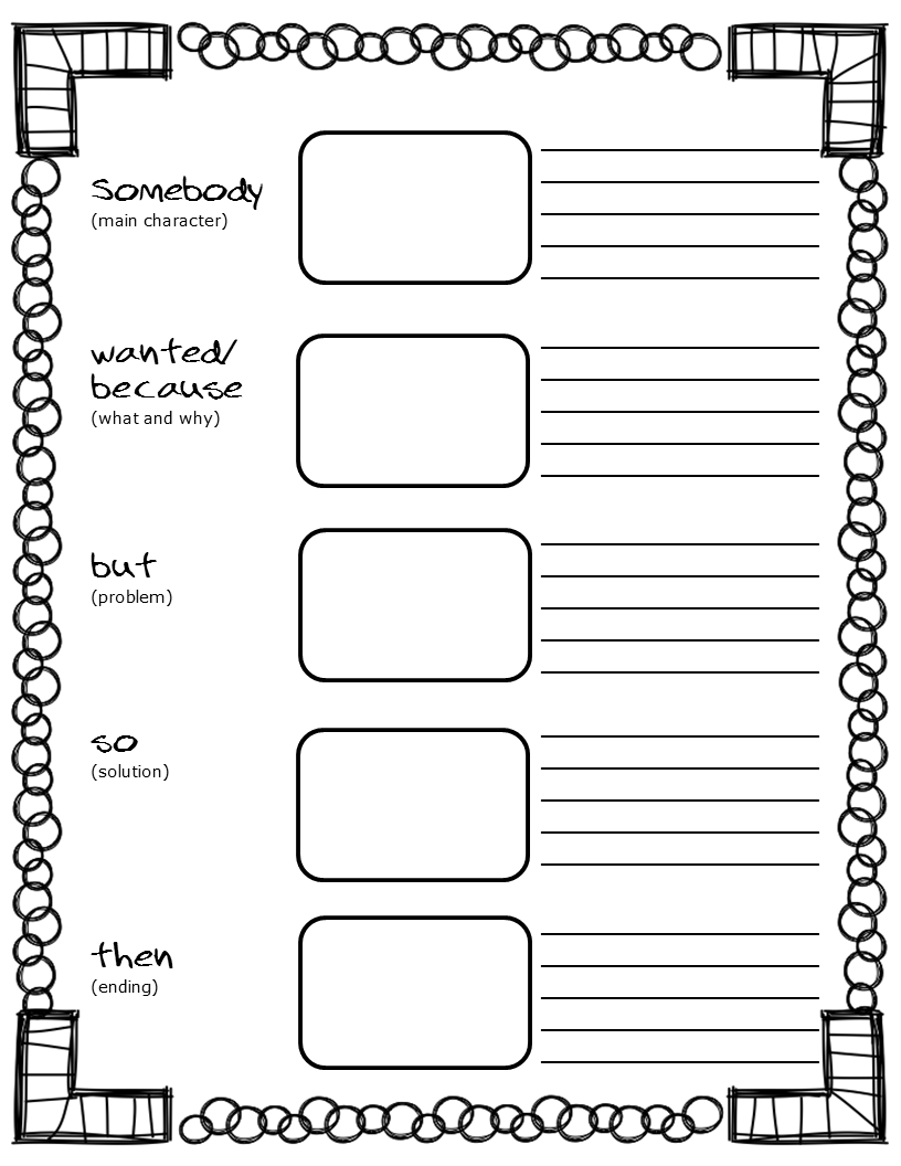 Columbus Day Activities   Ideas For Writing   Reading Workshop - Free Printable Main Idea Graphic Organizer