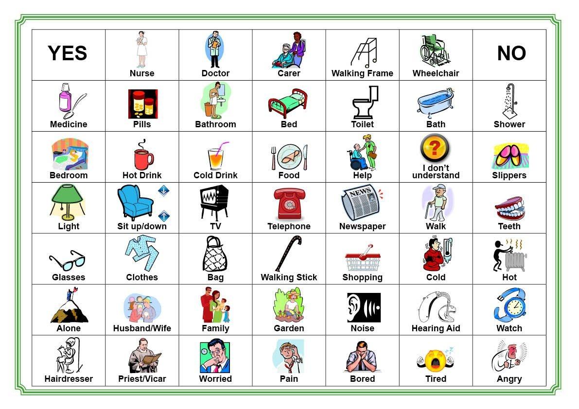 Communication Board For Stroke Victim   Communication Board Our - Free Printable Picture Communication Symbols