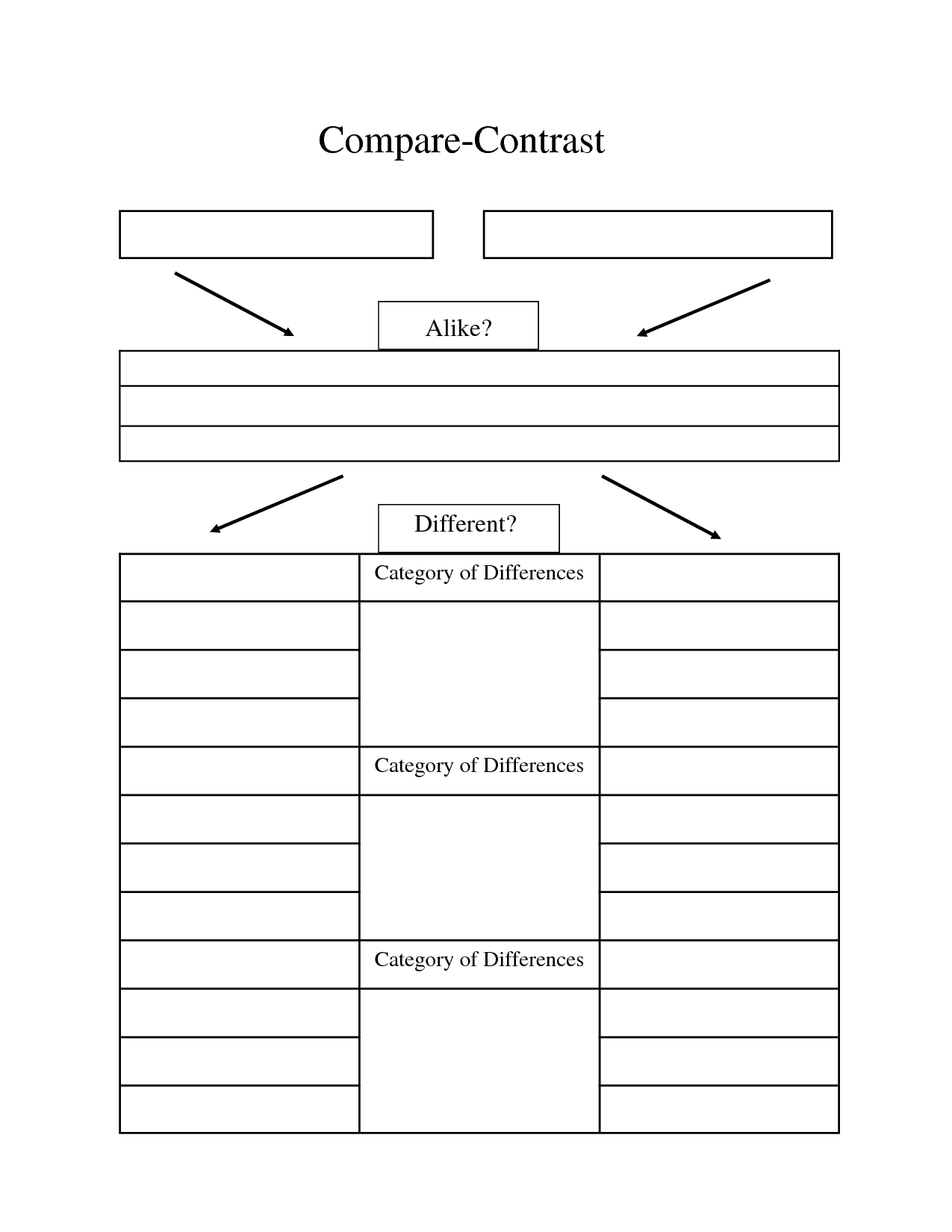 Compare Contrast Essay Graphic Organizer | Compare Contrast Alike - Free Printable Compare And Contrast Graphic Organizer