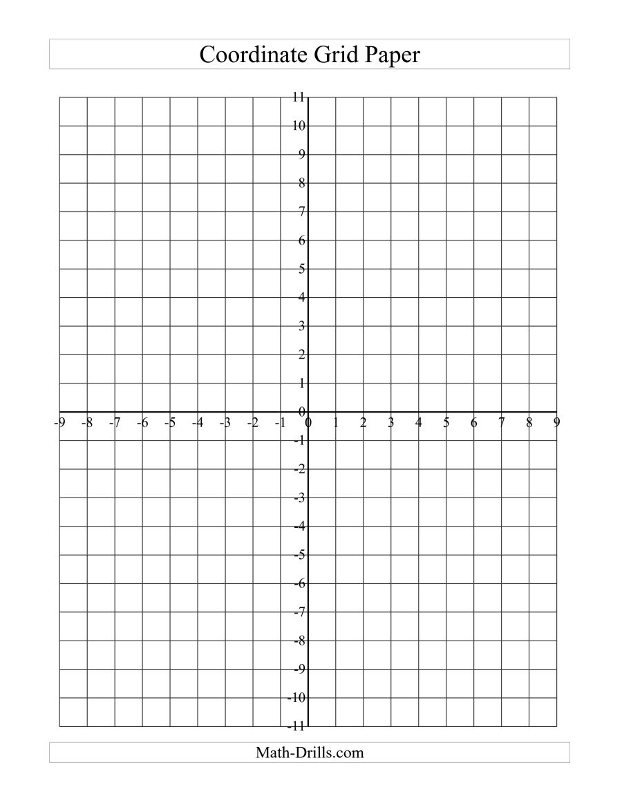 Coordinate Grid Paper (A) - Free Printable Coordinate Plane Pictures
