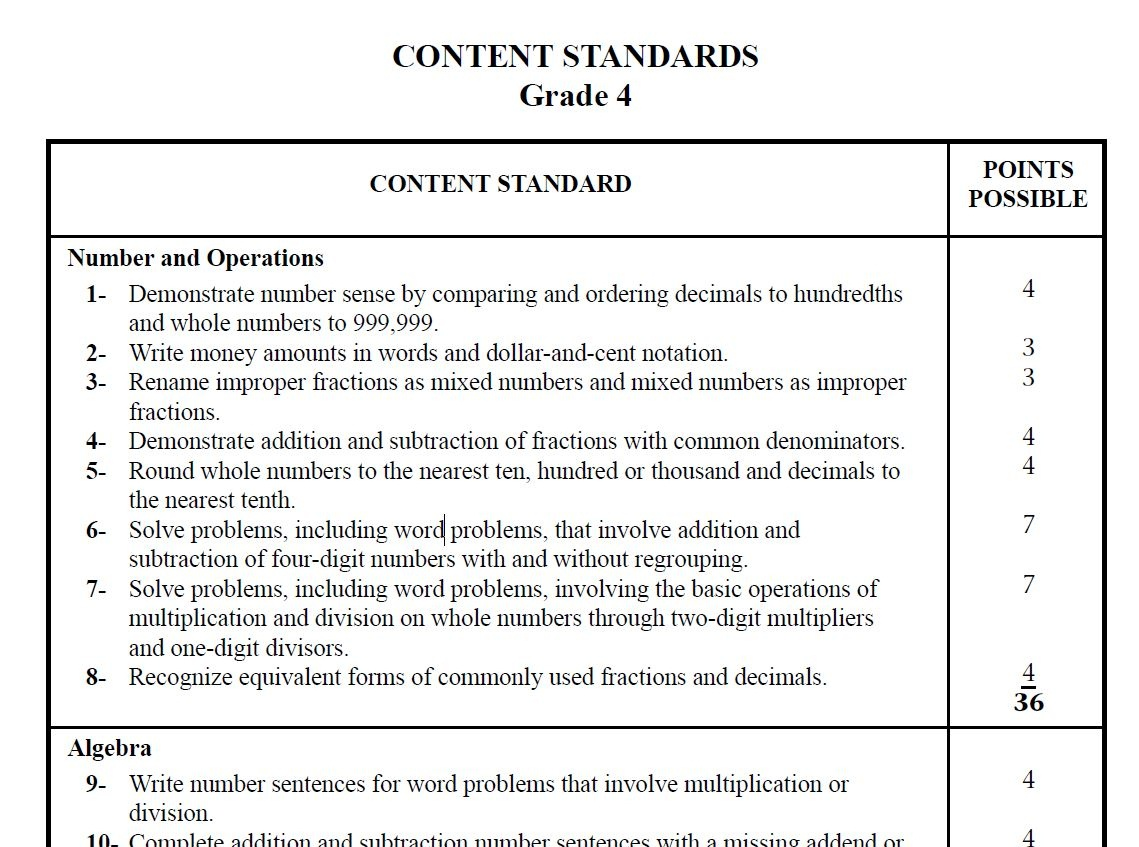 Creating A Standardized Assessment Test: Practice Makes Perfect - Free Printable Reading Level Assessment Test