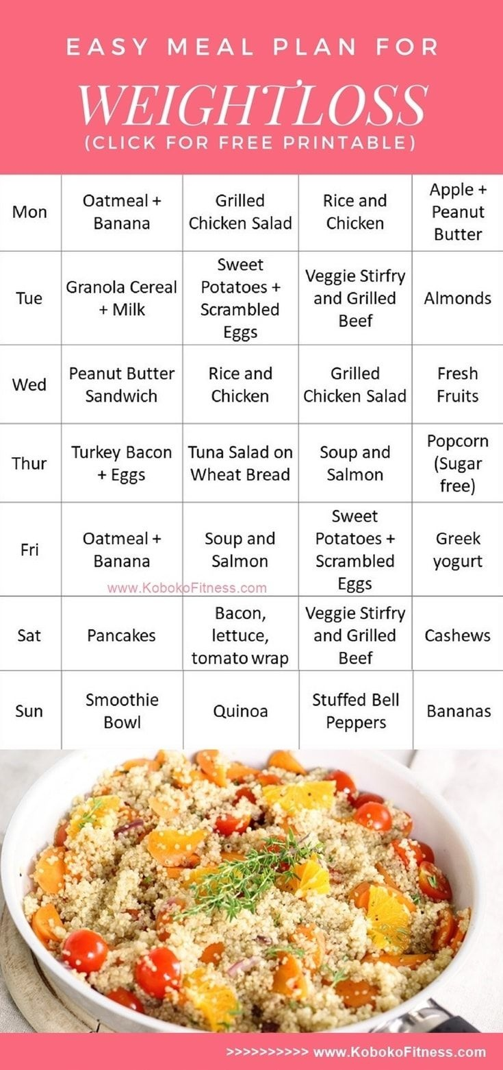 Easy Meal Plan For Weightloss (Extra Free Printable)   F O O D - Free Printable Meal Plans For Weight Loss