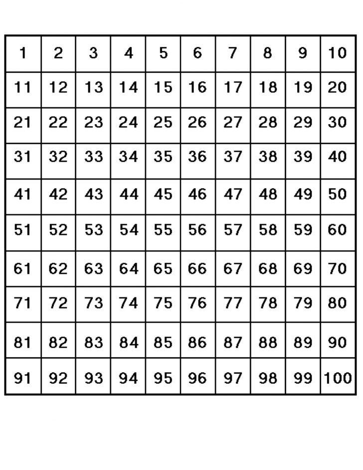 Free Printable Hundreds Chart
