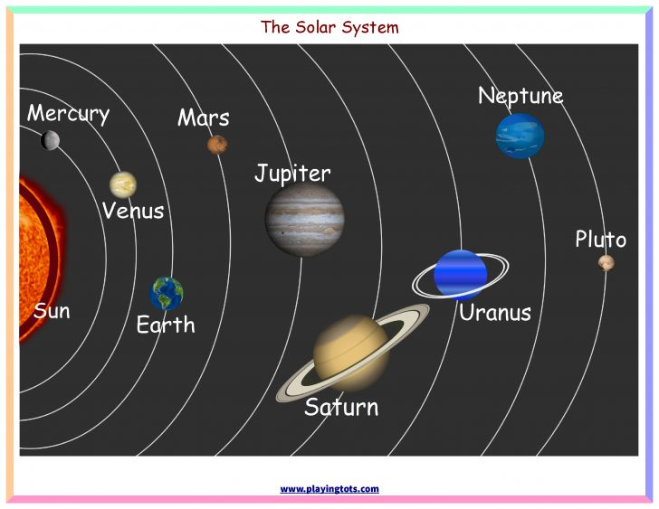 Free Printable Solar System Flashcards