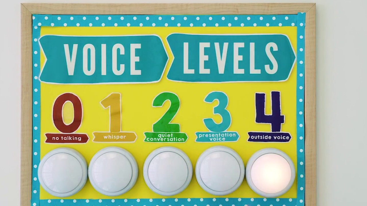 Free Printable Voice Levels Poster For A Quieter Classroom - Literacy Posters Free Printable
