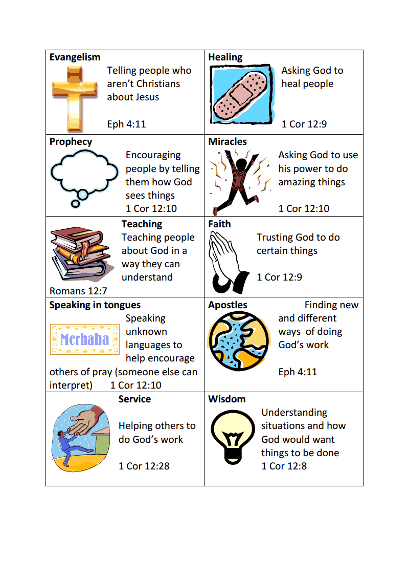 Gifts Of The Spirit Sheet.pdf | Church | Spiritual Gifts, Spirit Gifts - Free Printable Spiritual Gifts Test For Youth