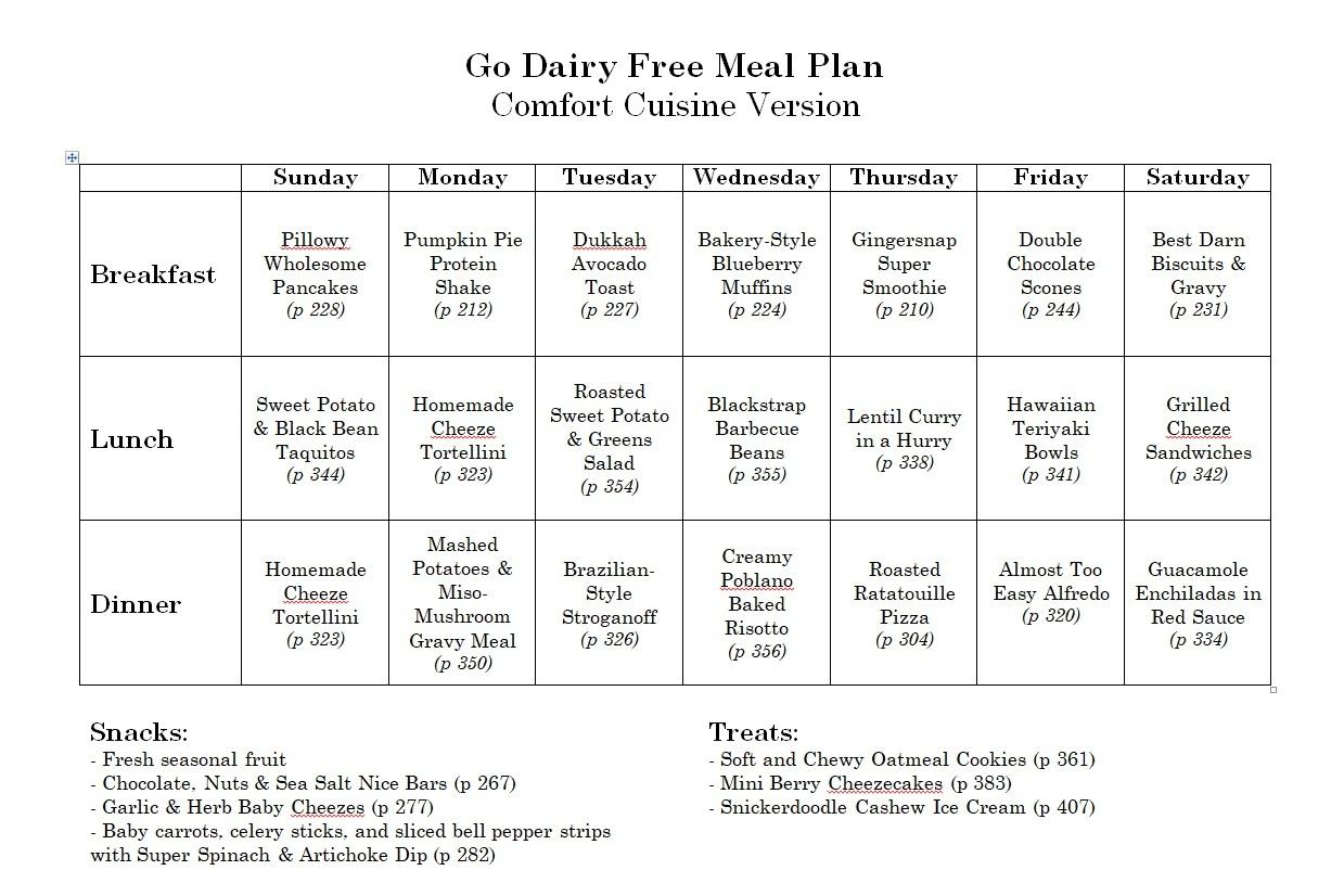 Go Dairy Free Meal Plan: Comfort Food Version (Printable!) - Free Printable Meal Plans For Weight Loss