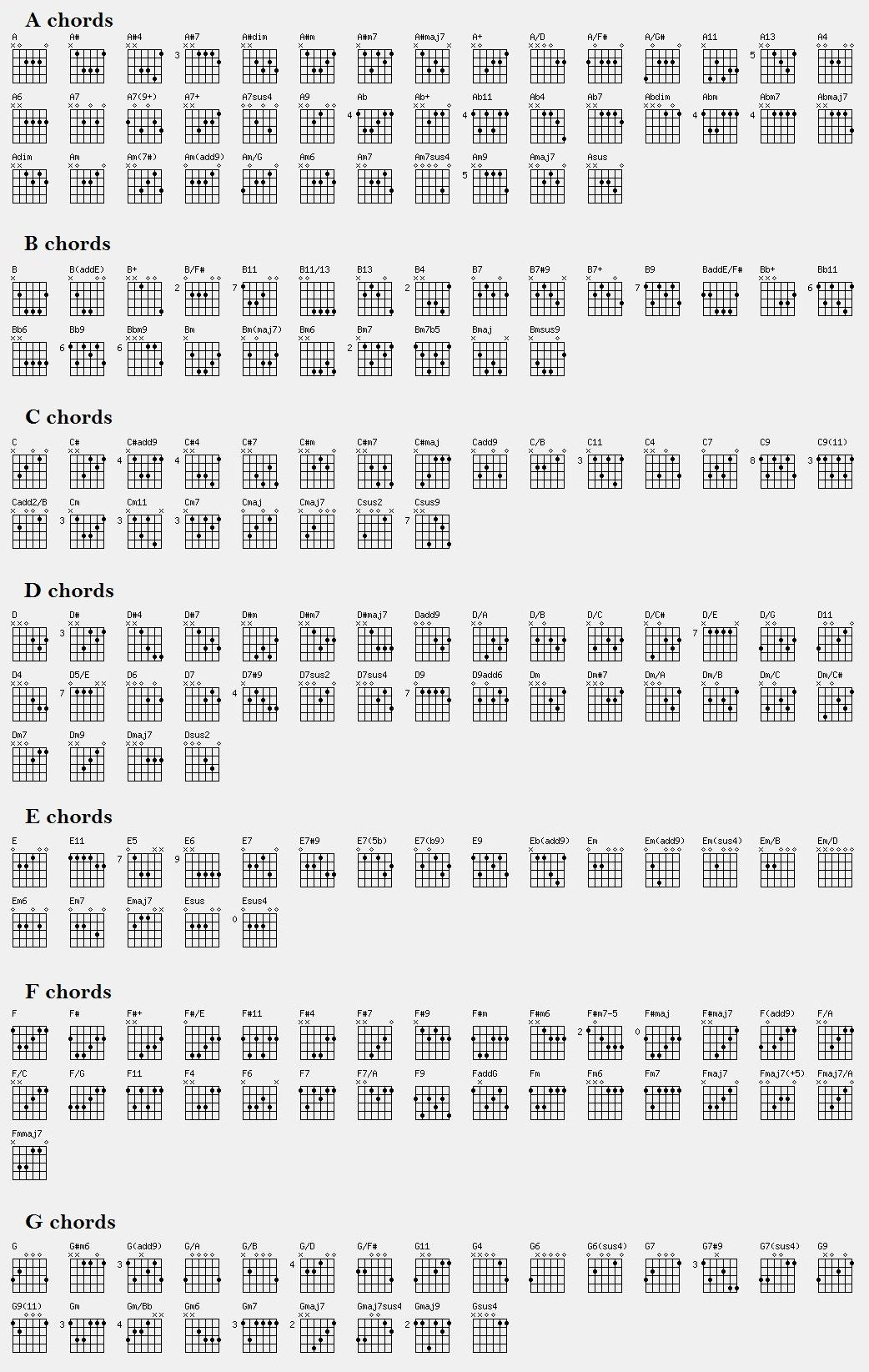 Here's A Free Printable Guitar Chord Chart With All The Basic Guitar - Free Printable Guitar Tabs For Beginners