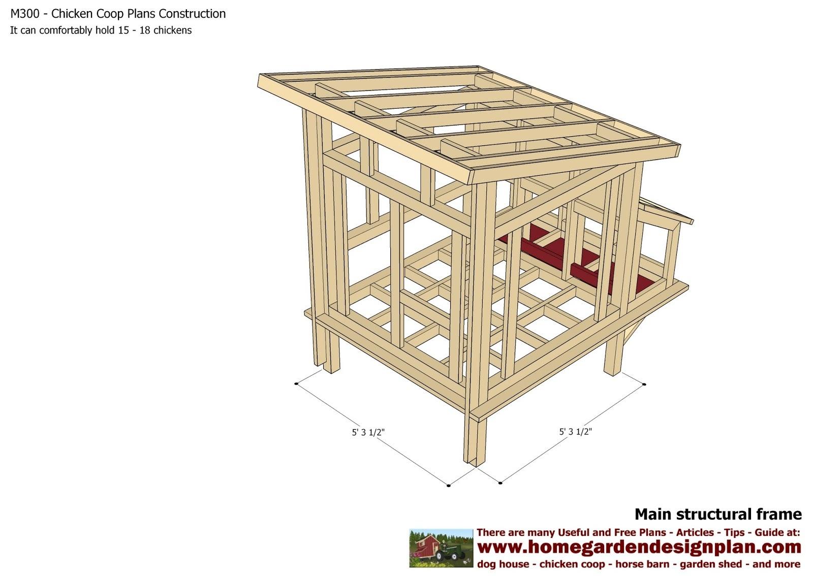 Home Garden Plans: M300 - Chicken Coop Plans - Chicken Coop Design - Free Printable Chicken Coop Plans