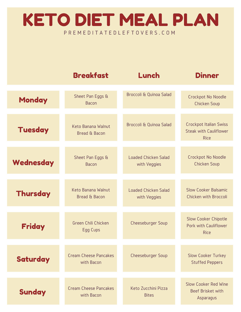 Keto Diet Meal Plan + Printable Meal Plan - Free Printable Meal Plans For Weight Loss