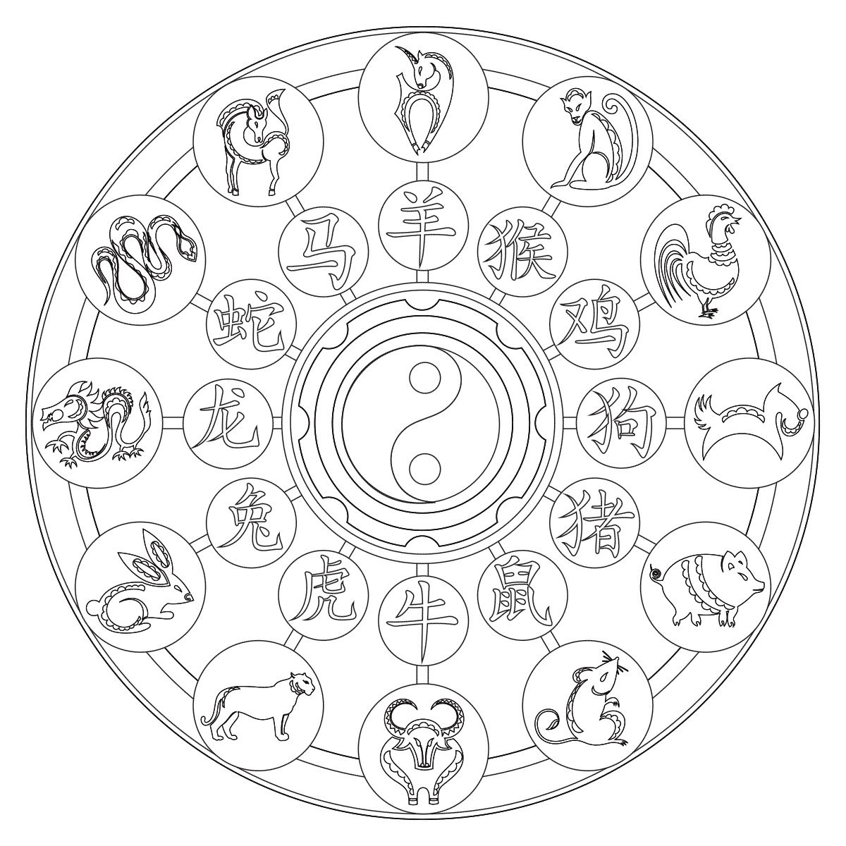 Mandalas For Kids | Mandala | Coloring Pages, Mandala Coloring Pages - Free Printable Chinese Zodiac Wheel