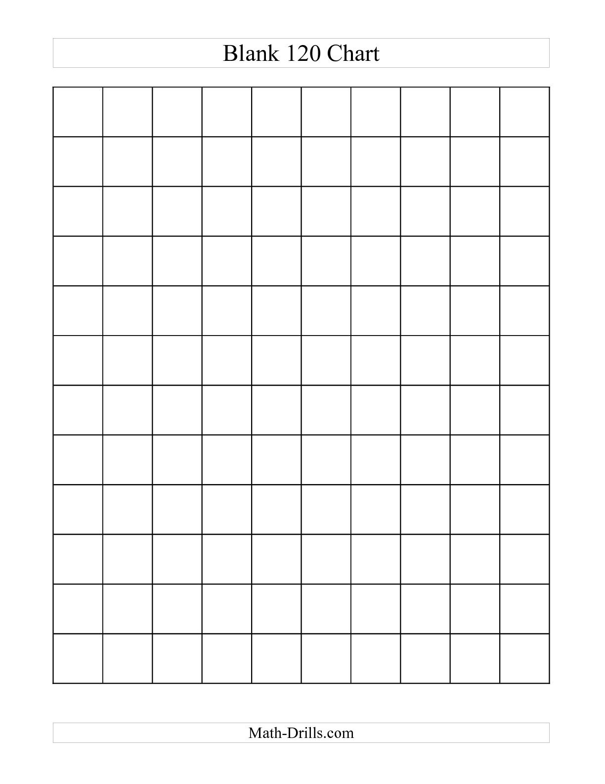 Math : Blank Hundreds Chart Blank Hundreds Chart 1-120. Free Blank - Free Printable Hundreds Chart