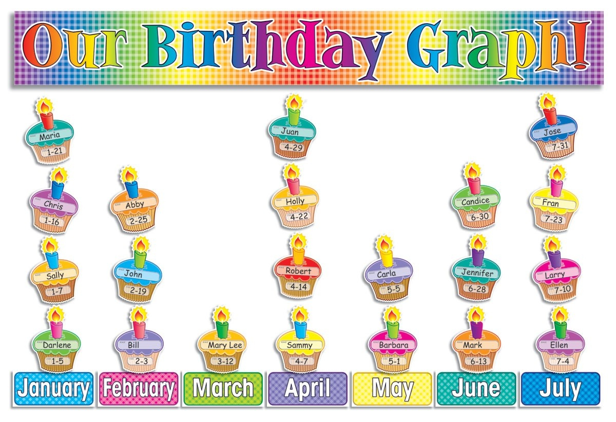 Our Birthday Graph! Bulletin Board | National School Supply - Free Printable Birthday Graph