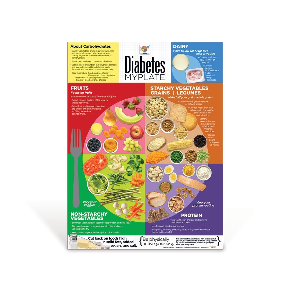 Patient Education Handouts | Diabetes Myplate Spanish Tri-Fold Brochures - Free Printable Patient Education Handouts