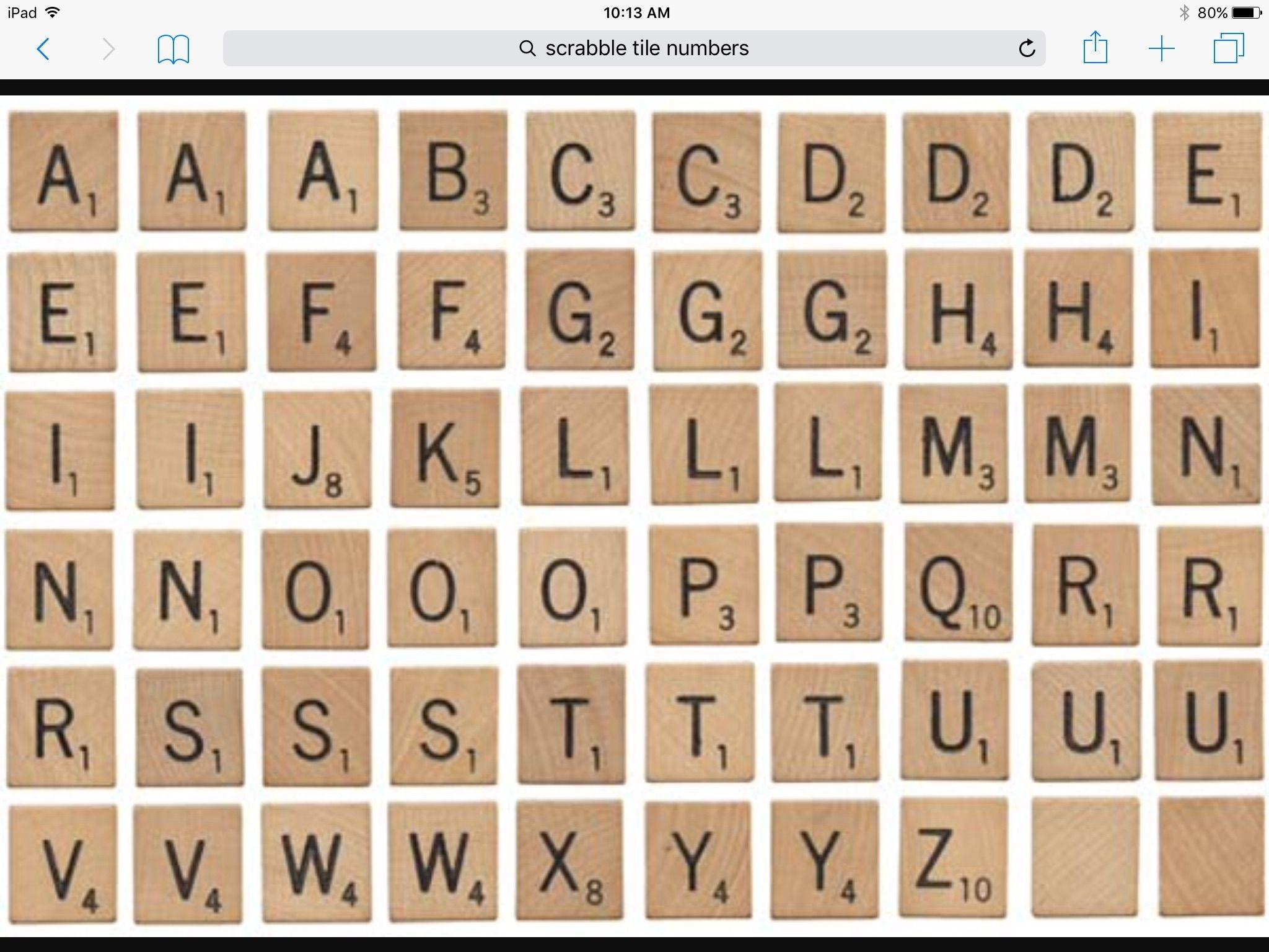 Pinkathee Wheeler On Cards - Birthday | Giant Scrabble Tiles - Free Printable Scrabble Tiles