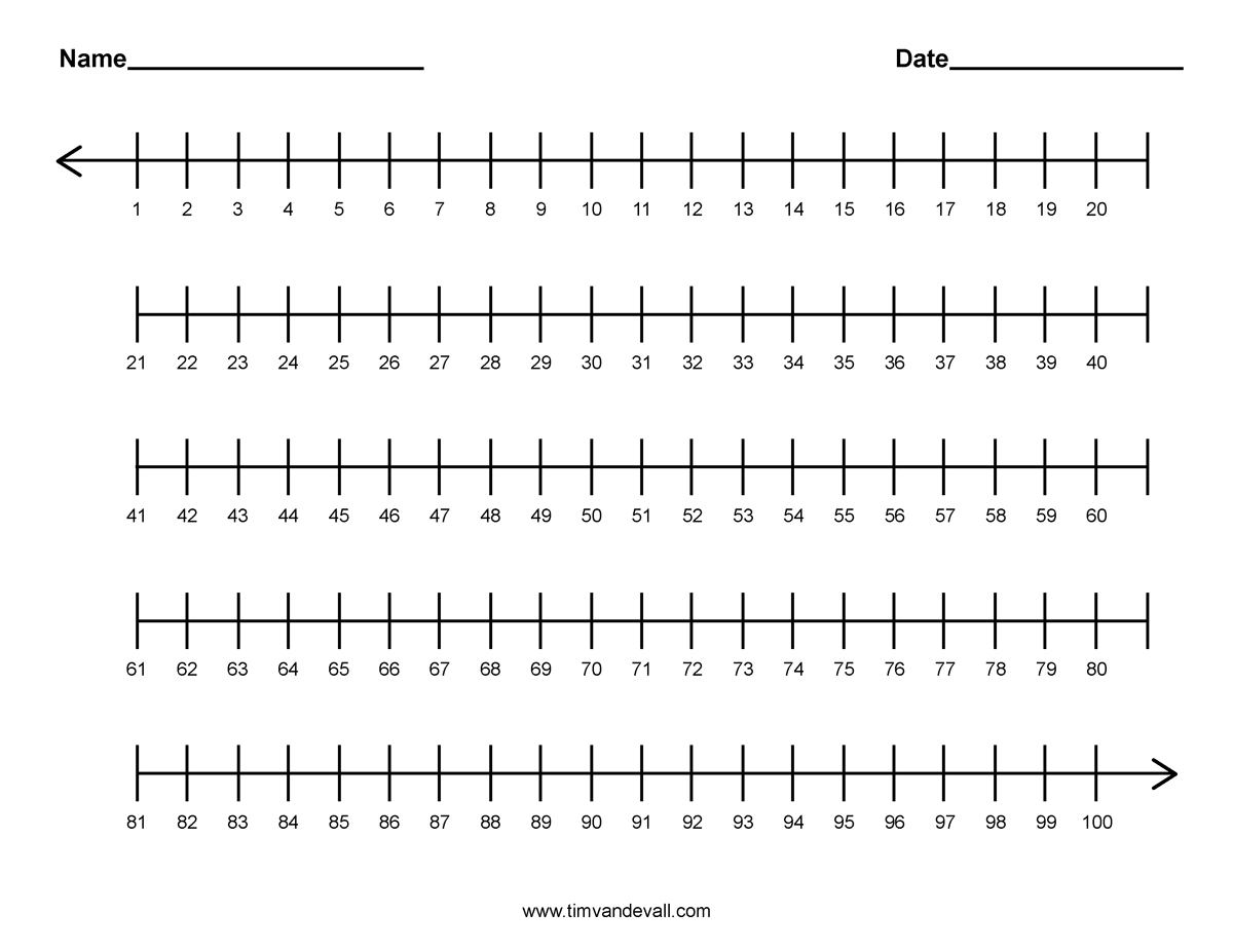 Printable 1-100 Number Line For Kids And Students - Free Printable Number Line Worksheets