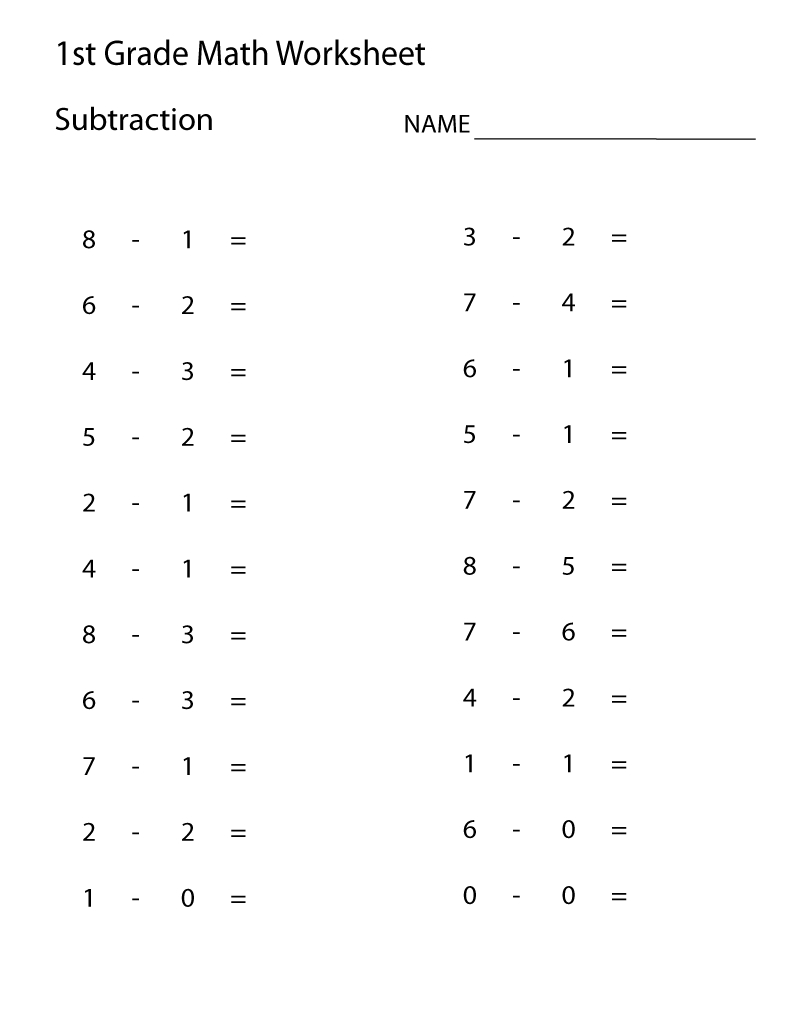 Printable Multiplication Worksheets 1St Grade Subtraction - Free Printable Worksheets For 1St Grade