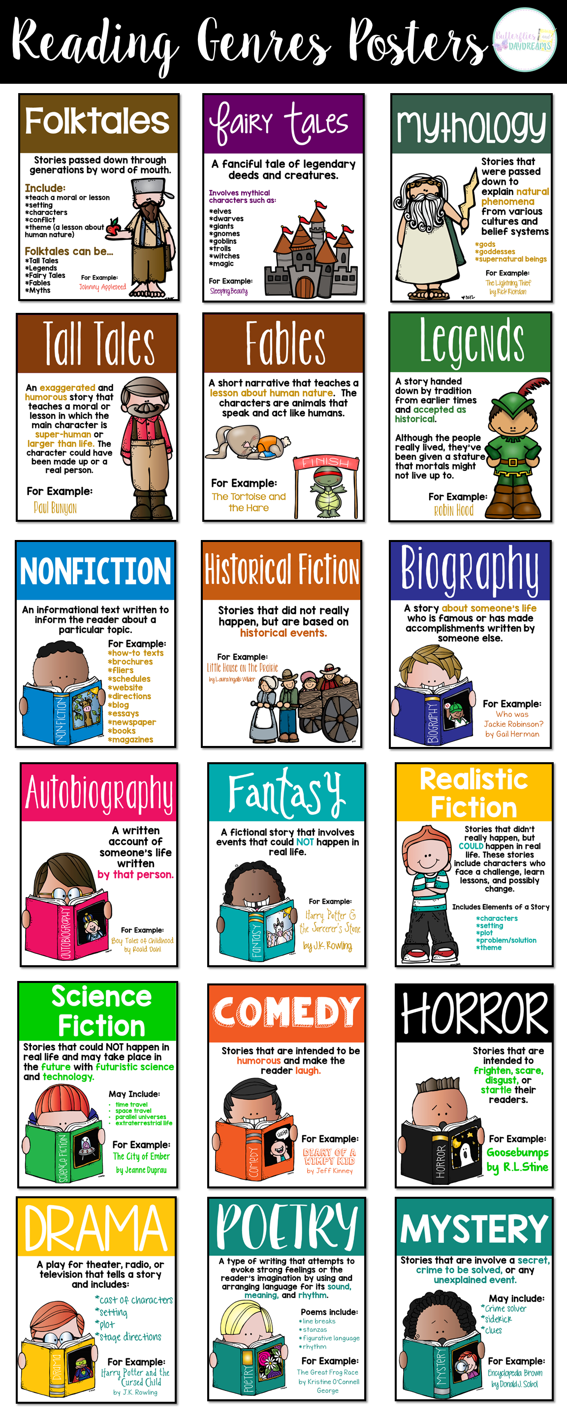 Reading Genres Posters   Wonderful World Of First Grade ✨   Reading - Genre Posters Free Printable
