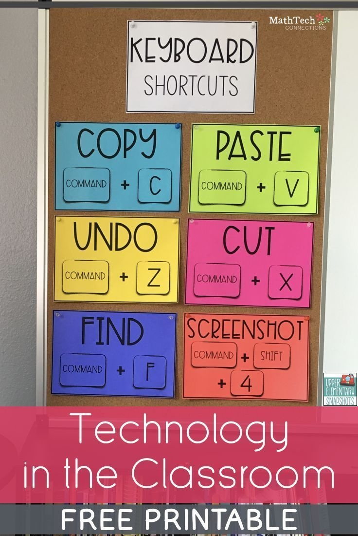 Save Time - Review Basic Computer Skills | Technology Teaching Ideas - Free Printable Computer Lab Posters
