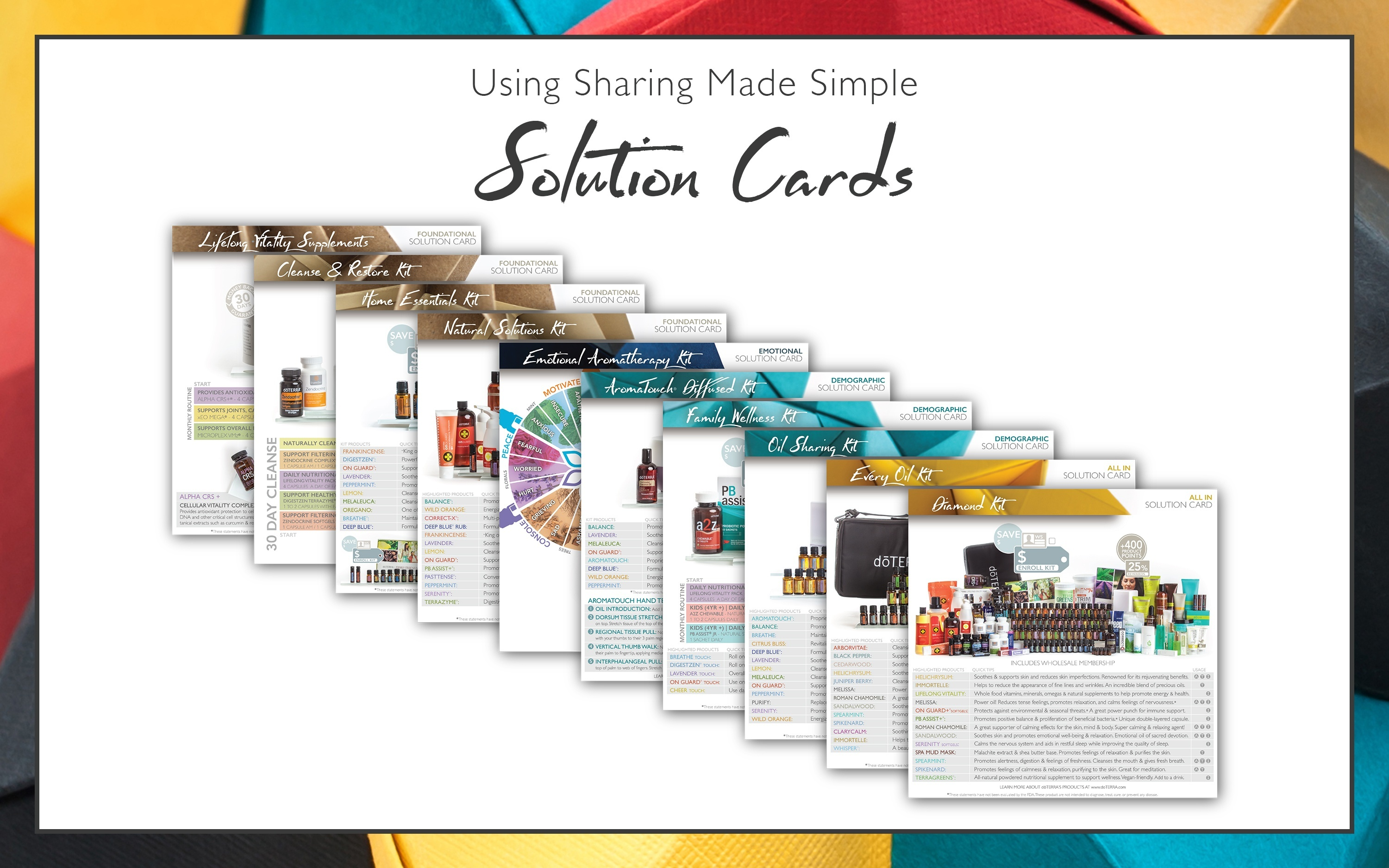 Solutions Cards - Free Printable Doterra Sample Cards