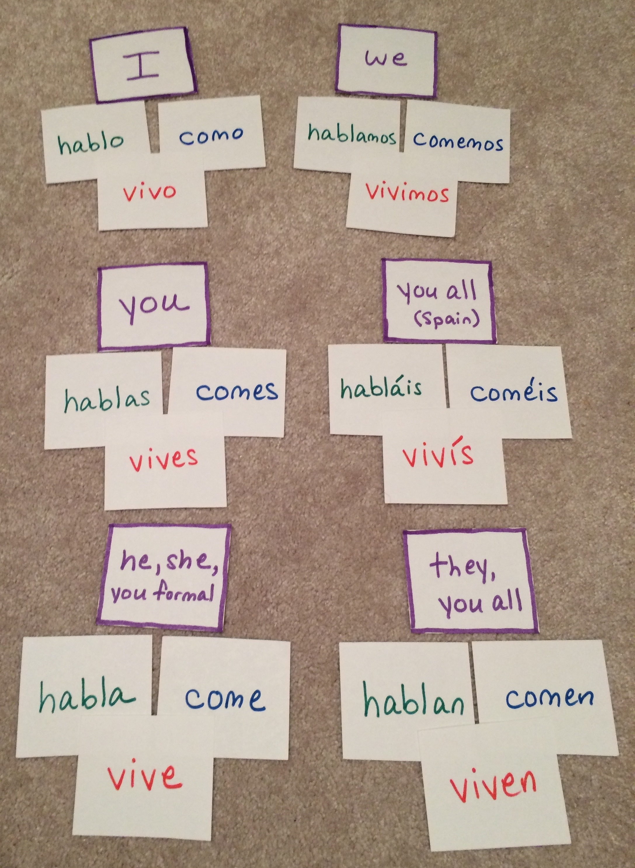 Spanish Verb Conjugation Activities For Kids - Spanish For You! - Free Printable Spanish Verb Flashcards