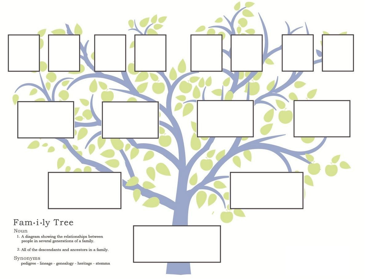 Stepfamily Family Tree Template, Step-Parent Relationships Can Be - Family Tree Maker Free Printable