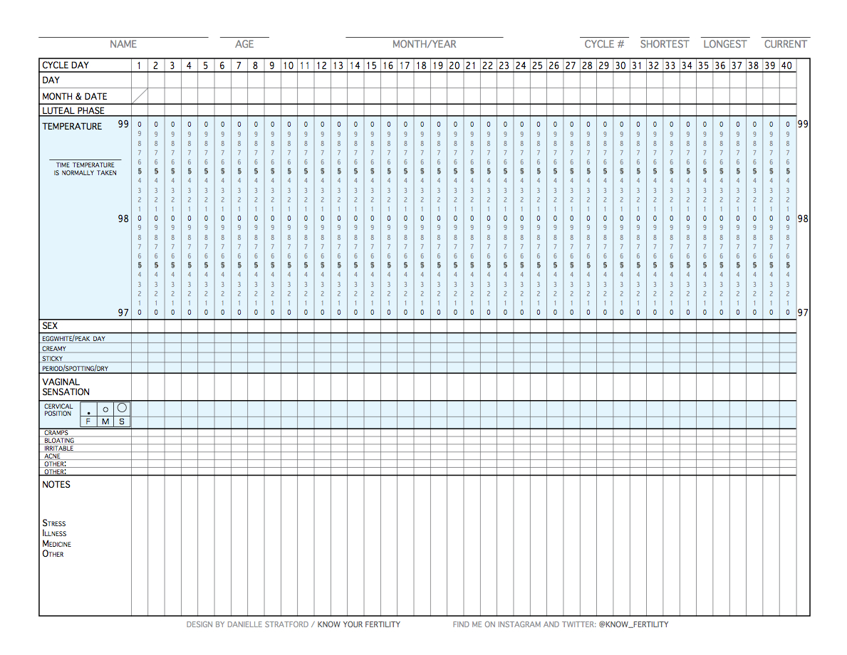 Taking Charge Of Your Fertility Chart | Period | Fertility Chart - Free Printable Fertility Chart