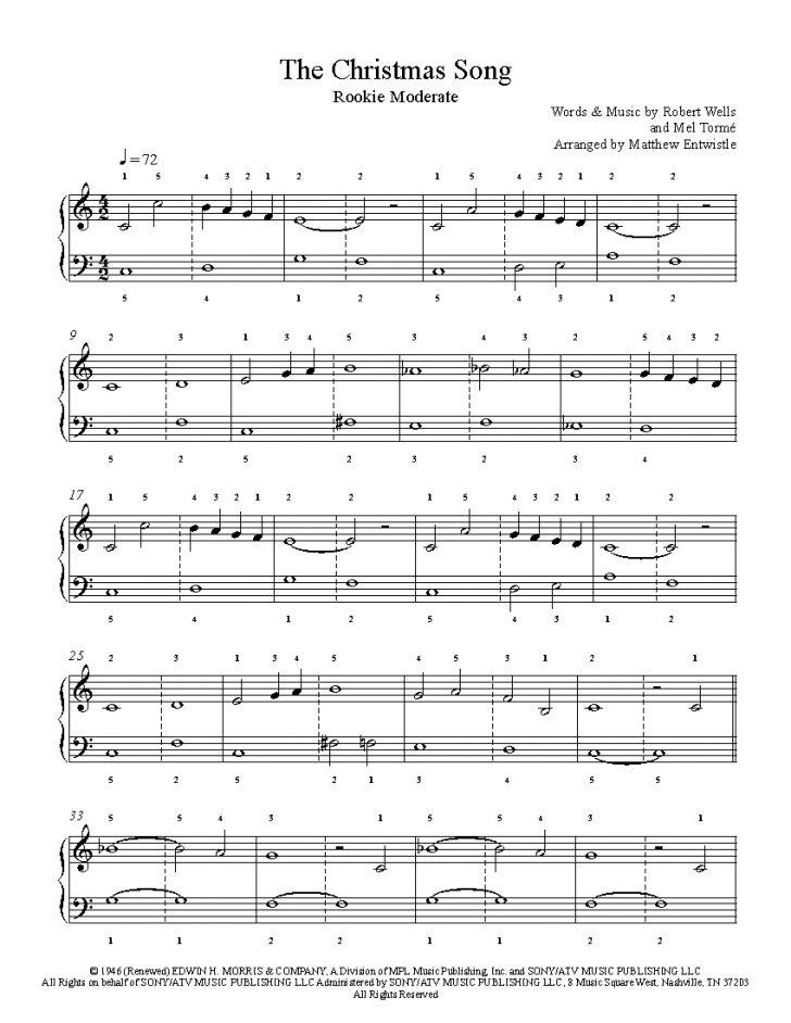 Christmas Songs Piano Sheet Music Free Printable