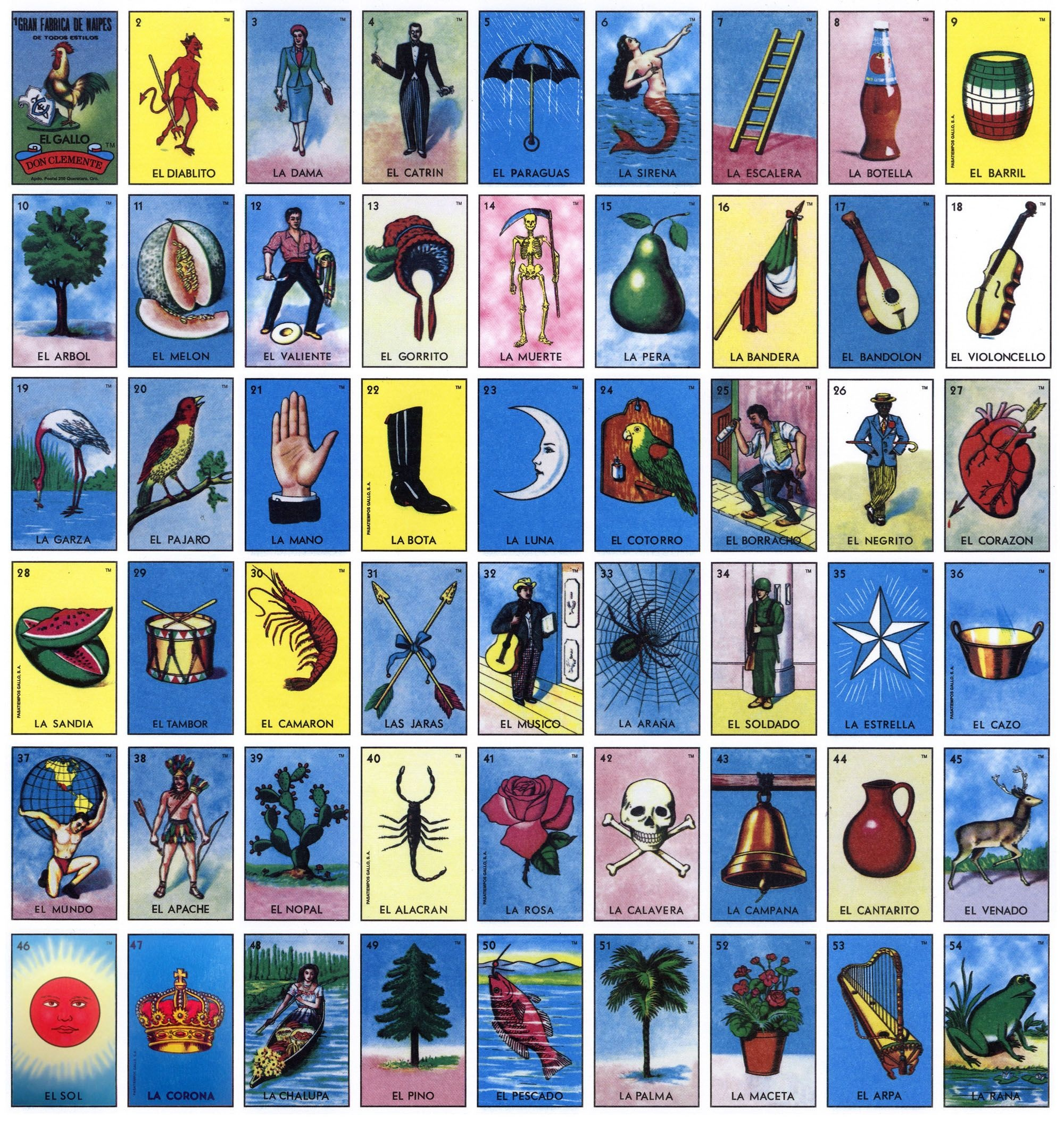 The Classic Loteria Cards. Tm & © Don Clemente / Pasatiempos Gallo - Free Printable Loteria Cards