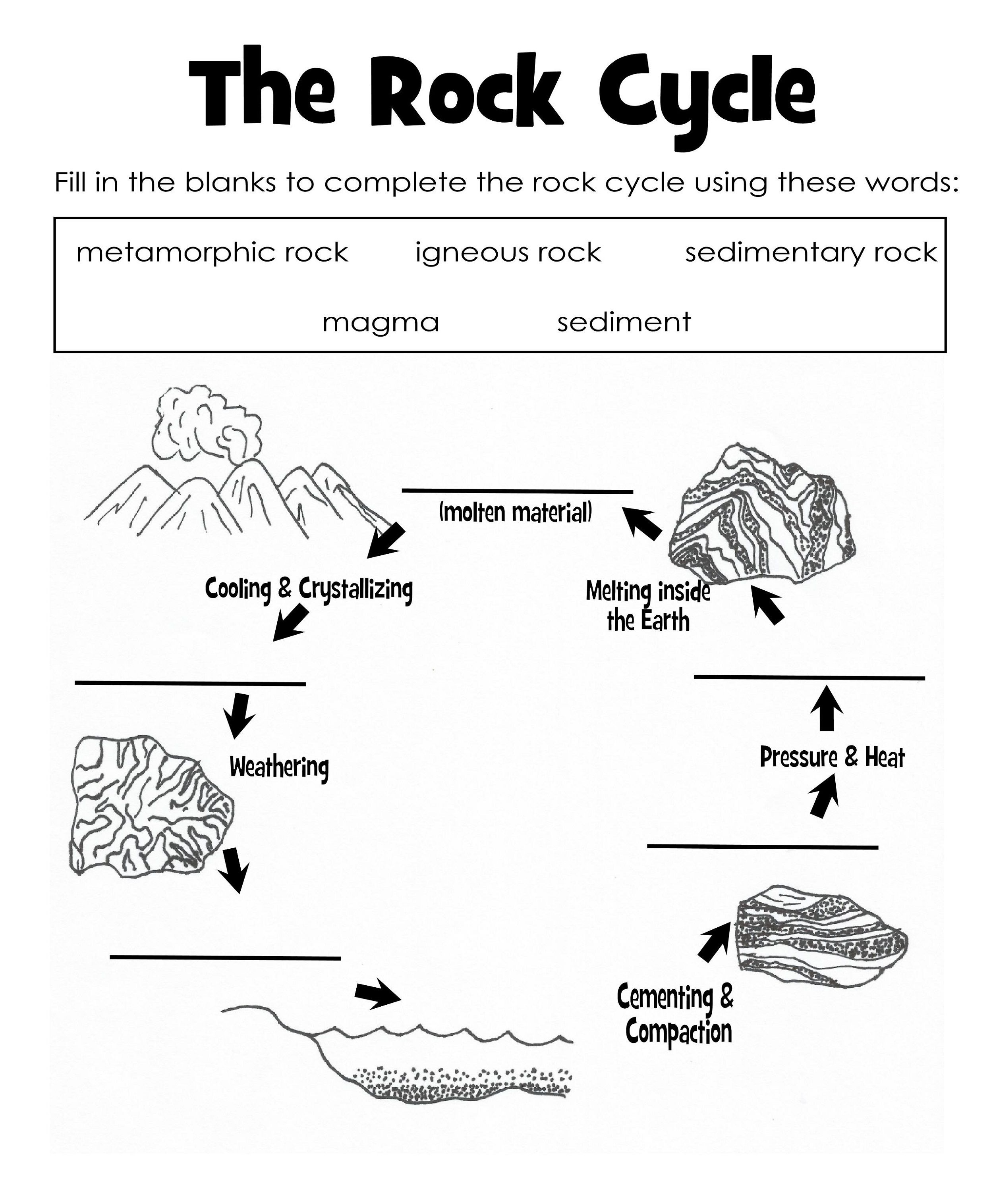 The Rock Cycle Diagram Worksheet Label | Science Printable For Kids - Rock Cycle Worksheets Free Printable