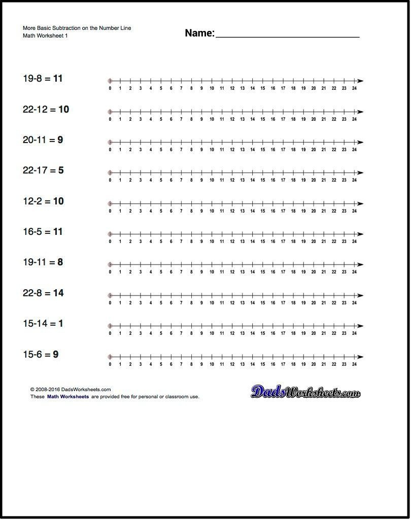 These Simple Subtraction Worksheets Introduce Subtraction Concepts - Free Printable Number Line 0 20