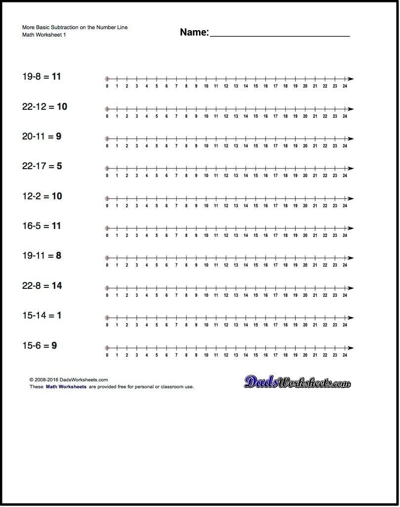 These Simple Subtraction Worksheets Introduce Subtraction Concepts - Free Printable Number Line Worksheets