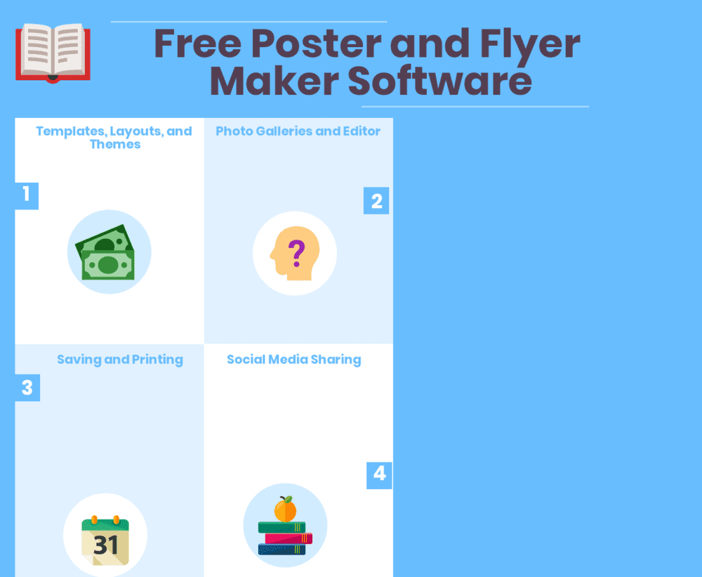 Top 6 Free Poster And Flyer Maker Software - Compare Reviews - Free Printable Flyer Maker