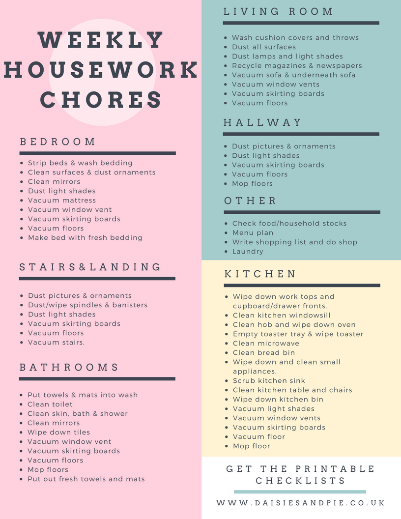 Weekly Housework Checklist | Money Saving And Household Tips | House - Free Printable Housework Checklist