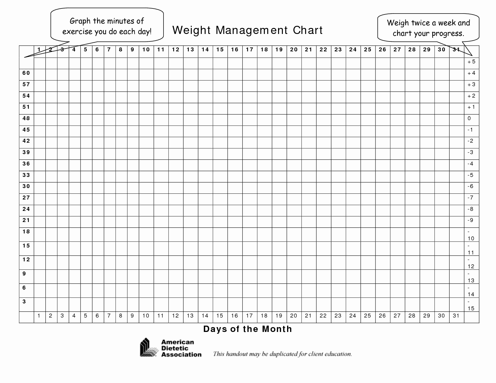 Weight Loss Graph Printable | Ellipsis - Free Printable Weight Loss Chart